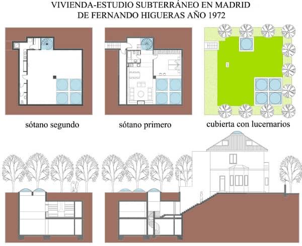 Plano Rascainfiernos Fernando Higueras